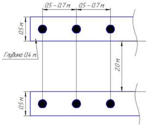 Малина Сказка - схема посадки в траншею