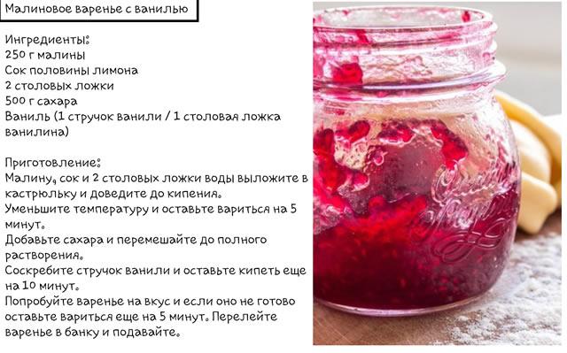 Рецепт малинового варенья от повышенного артериального давления